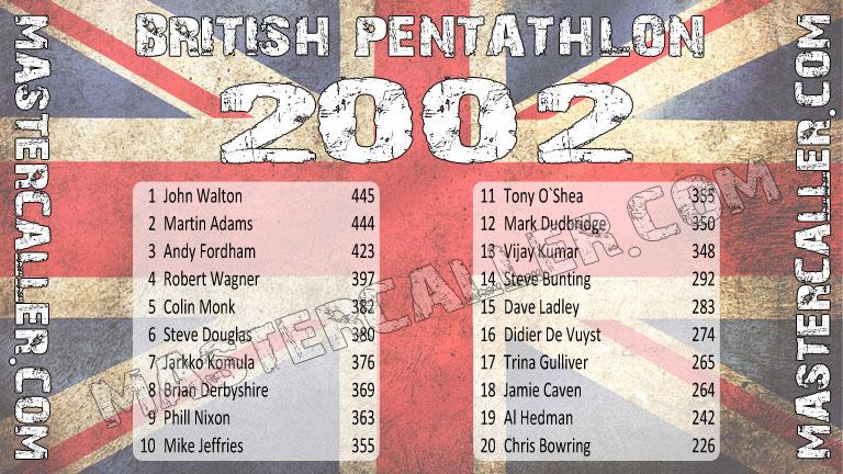 British Pentathlon Men - 2002 Logo