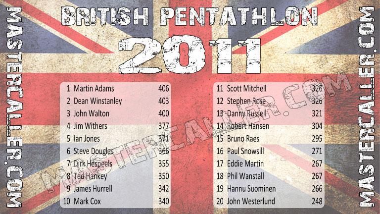 British Pentathlon Men - 2011 Logo