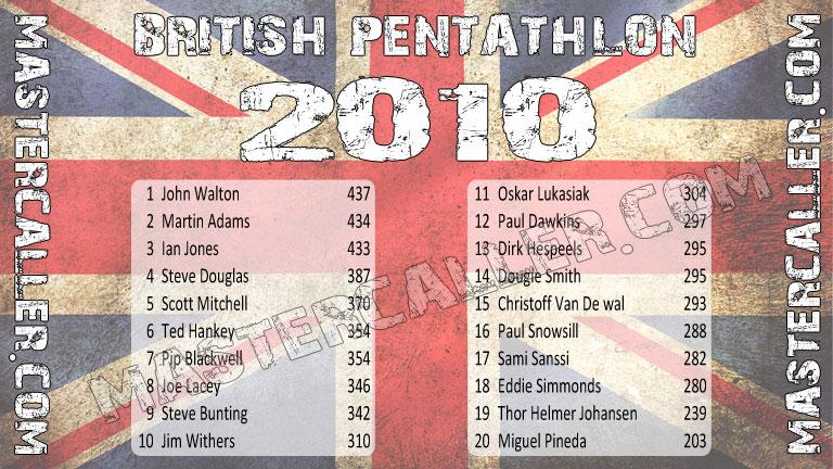 British Pentathlon Men - 2010 Logo