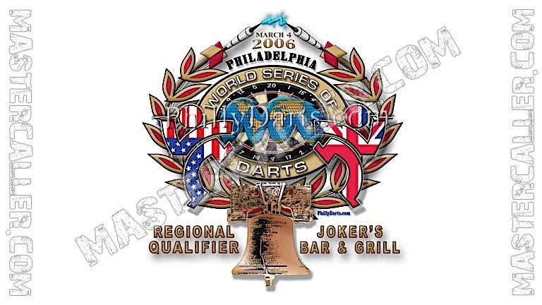 US Open - 2006 Logo