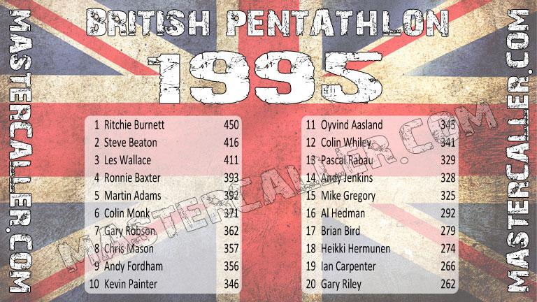 British Pentathlon Men - 1995 Logo